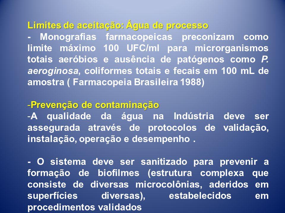 Limites de aceitação: Água de processo - Monografias farmacopeicas preconizam como limite máximo 100 UFC/ml para microrganismos totais aeróbios e ausê