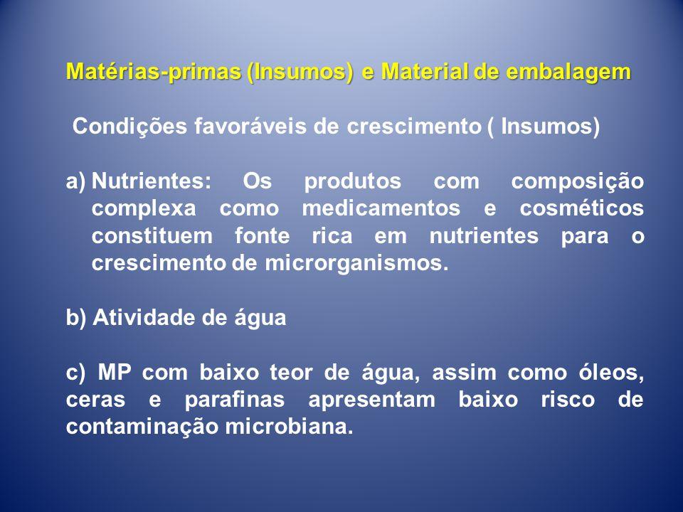 Matérias-primas (Insumos) e Material de embalagem Condições favoráveis de crescimento ( Insumos) a)Nutrientes: Os produtos com composição complexa com