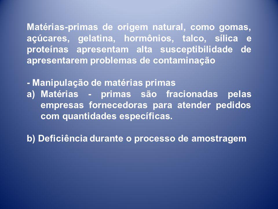 Matérias-primas de origem natural, como gomas, açúcares, gelatina, hormônios, talco, sílica e proteínas apresentam alta susceptibilidade de apresentar