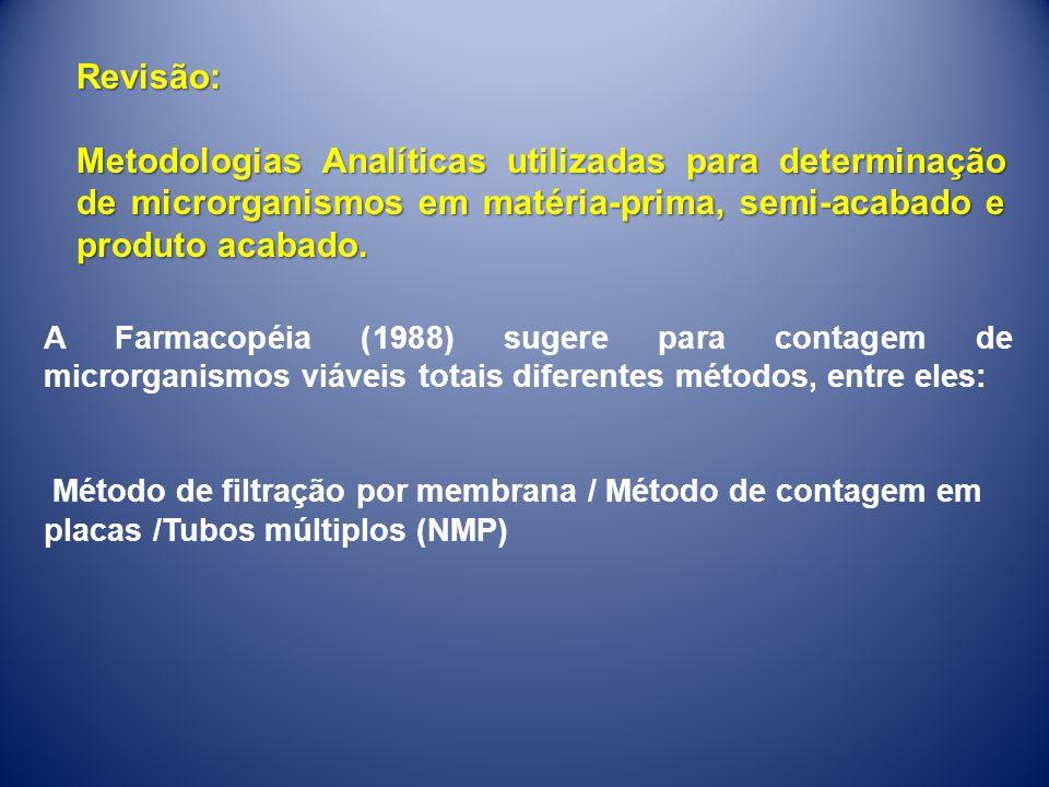 Revisão: Metodologias Analíticas utilizadas para determinação de microrganismos em matéria-prima, semi-acabado e produto acabado. A Farmacopéia (1988)