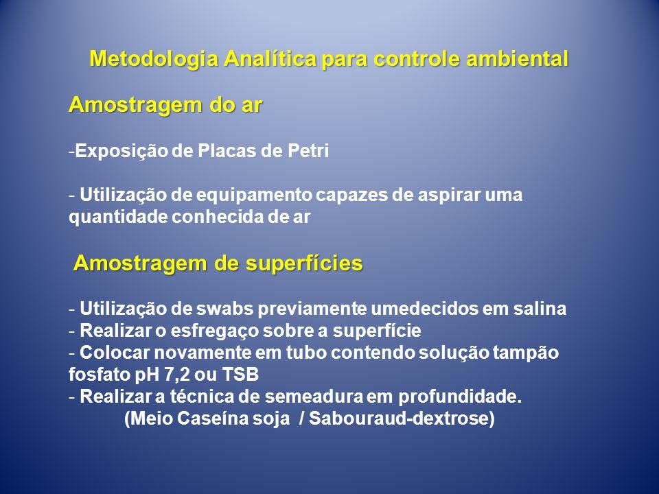 Metodologia Analítica para controle ambiental Amostragem do ar -Exposição de Placas de Petri - Utilização de equipamento capazes de aspirar uma quanti
