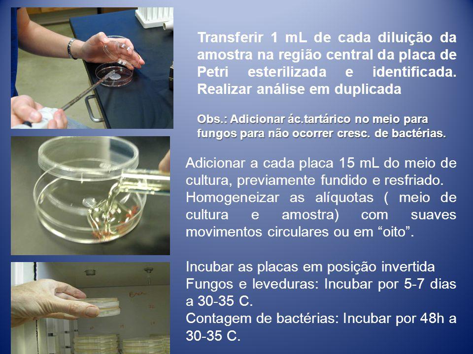 Transferir 1 mL de cada diluição da amostra na região central da placa de Petri esterilizada e identificada. Realizar análise em duplicada Obs.: Adici