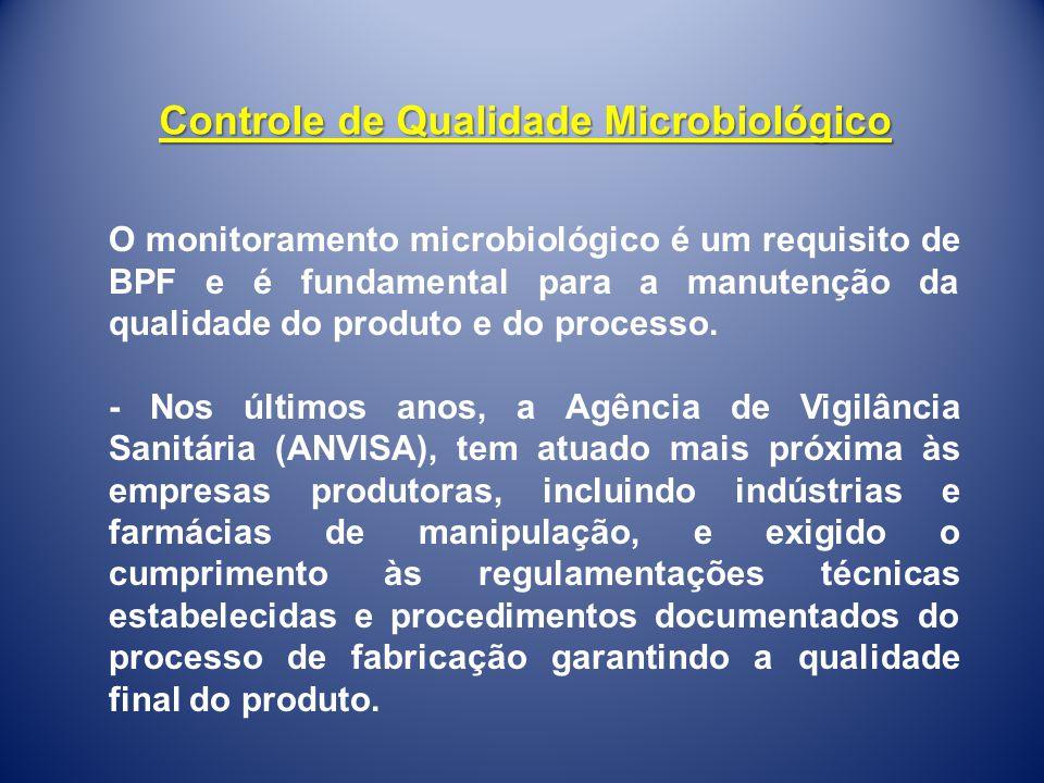 Controle de Qualidade Microbiológico O monitoramento microbiológico é um requisito de BPF e é fundamental para a manutenção da qualidade do produto e