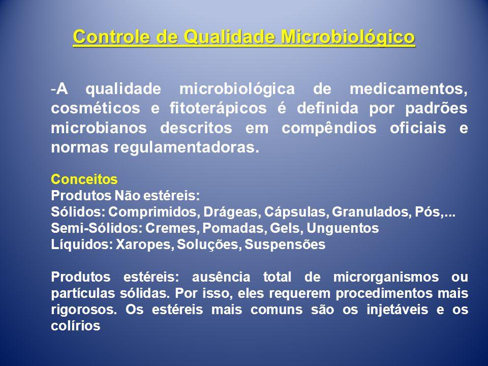 Controle de Qualidade Microbiológico -A qualidade microbiológica de medicamentos, cosméticos e fitoterápicos é definida por padrões microbianos descri