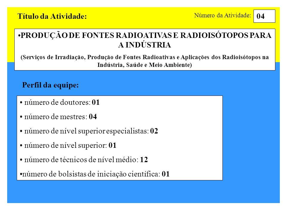 Título da Atividade: PRODUÇÃO DE FONTES RADIOATIVAS E RADIOISÓTOPOS PARA A INDÚSTRIA (Serviços de Irradiação, Produção de Fontes Radioativas e Aplicaç