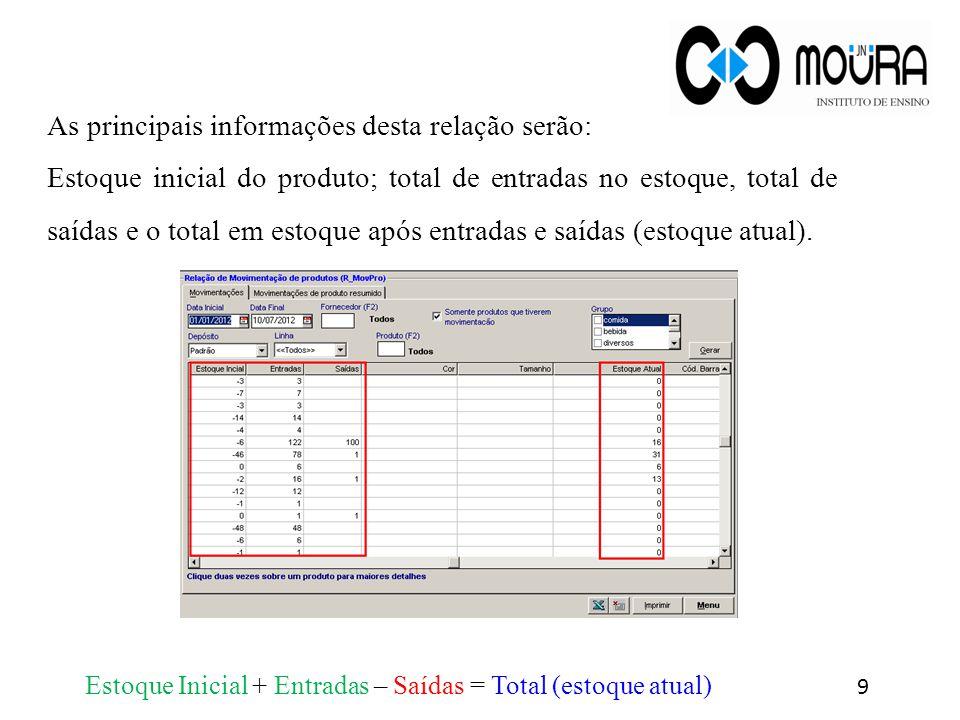 Dúvidas? Acesse o site www.jnmoura.com.br e conecte-se ao suporte on-line. 23/03/2012 20