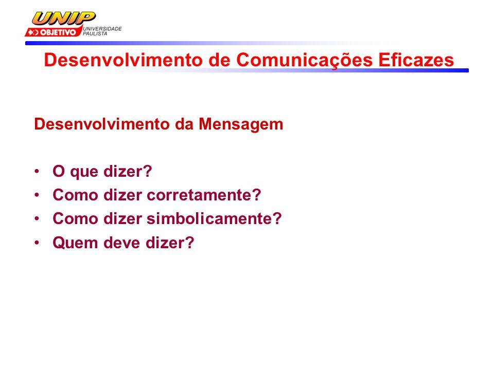 Desenvolvimento da Mensagem O que dizer? Como dizer corretamente? Como dizer simbolicamente? Quem deve dizer? Desenvolvimento de Comunicações Eficazes