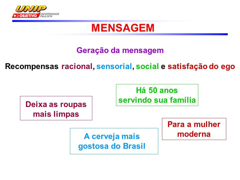 Geração da mensagem MENSAGEM Recompensas racional, sensorial, social e satisfação do ego Deixa as roupas mais limpas A cerveja mais gostosa do Brasil