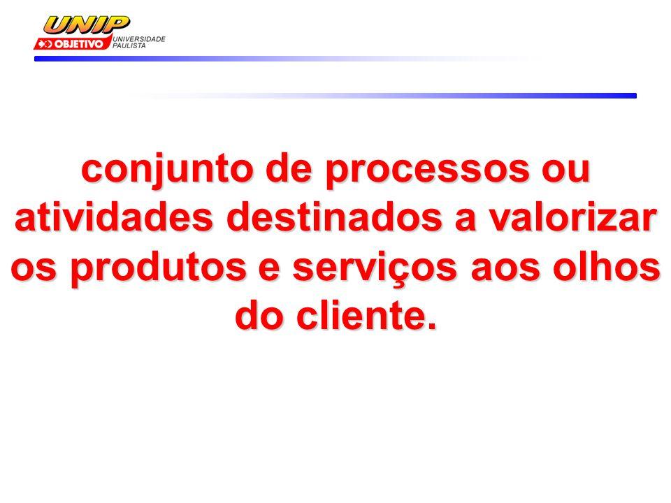 conjunto de processos ou atividades destinados a valorizar os produtos e serviços aos olhos do cliente.