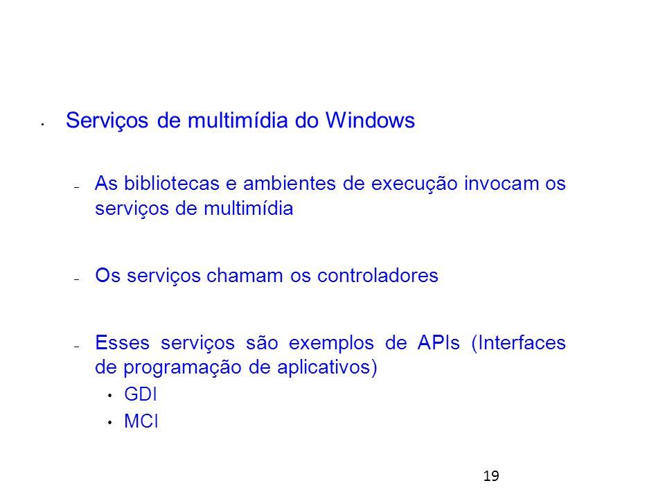 19 Serviços de multimídia do Windows – As bibliotecas e ambientes de execução invocam os serviços de multimídia – Os serviços chamam os controladores – Esses serviços são exemplos de APIs (Interfaces de programação de aplicativos) GDI MCI Arquiteturas para multimídia