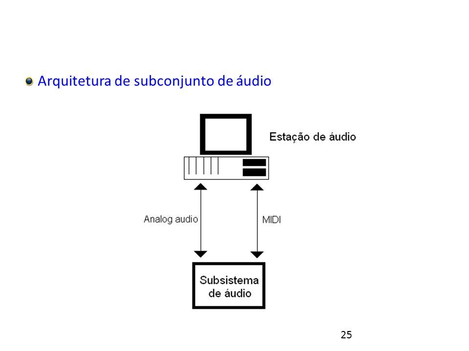 25 Integração de um laboratório multimídia Arquitetura de subconjunto de áudio