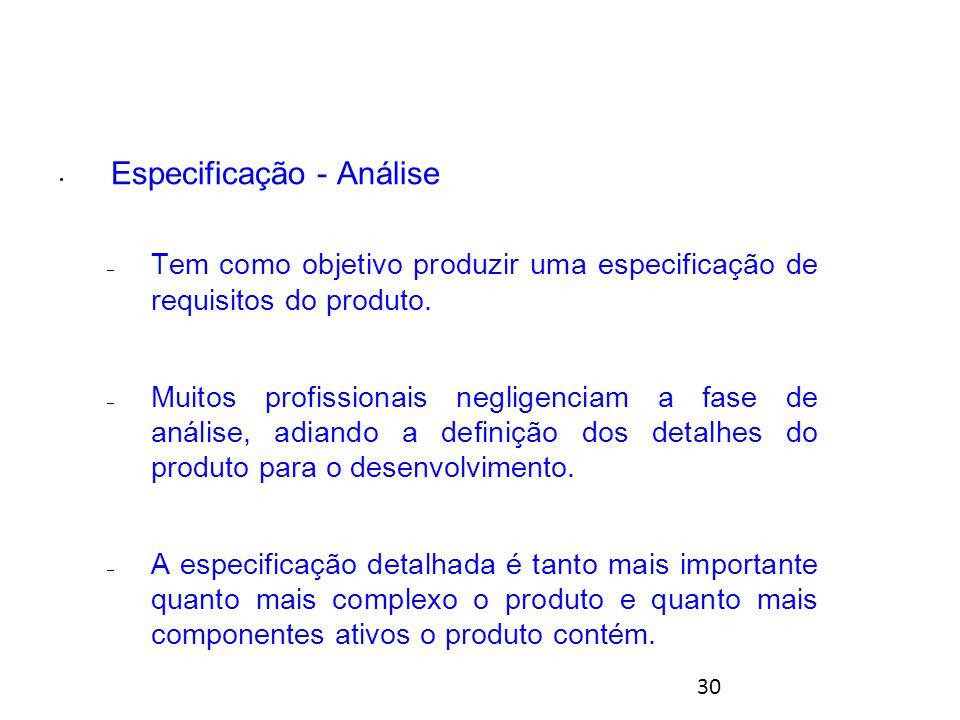 30 Especificação - Análise – Tem como objetivo produzir uma especificação de requisitos do produto.