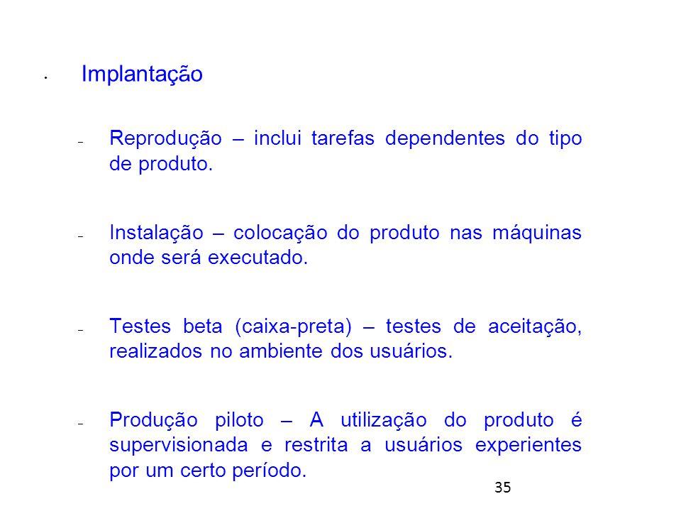 35 Implantação – Reprodução – inclui tarefas dependentes do tipo de produto.
