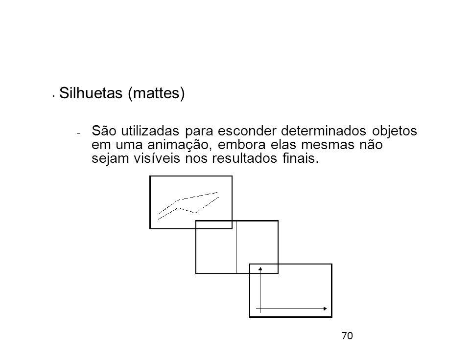 70 Silhuetas (mattes) – São utilizadas para esconder determinados objetos em uma animação, embora elas mesmas não sejam visíveis nos resultados finais.