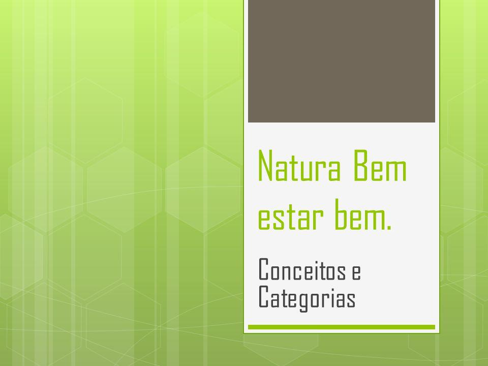 Natura Bem estar bem. Conceitos e Categorias
