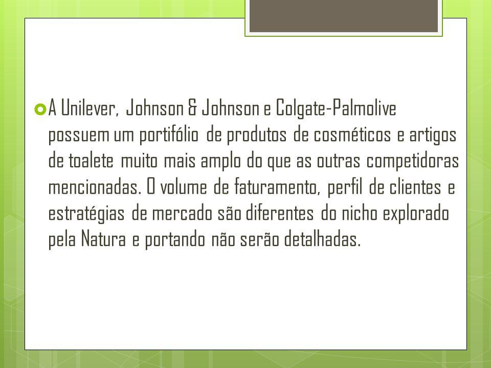  A Unilever, Johnson & Johnson e Colgate-Palmolive possuem um portifólio de produtos de cosméticos e artigos de toalete muito mais amplo do que as ou