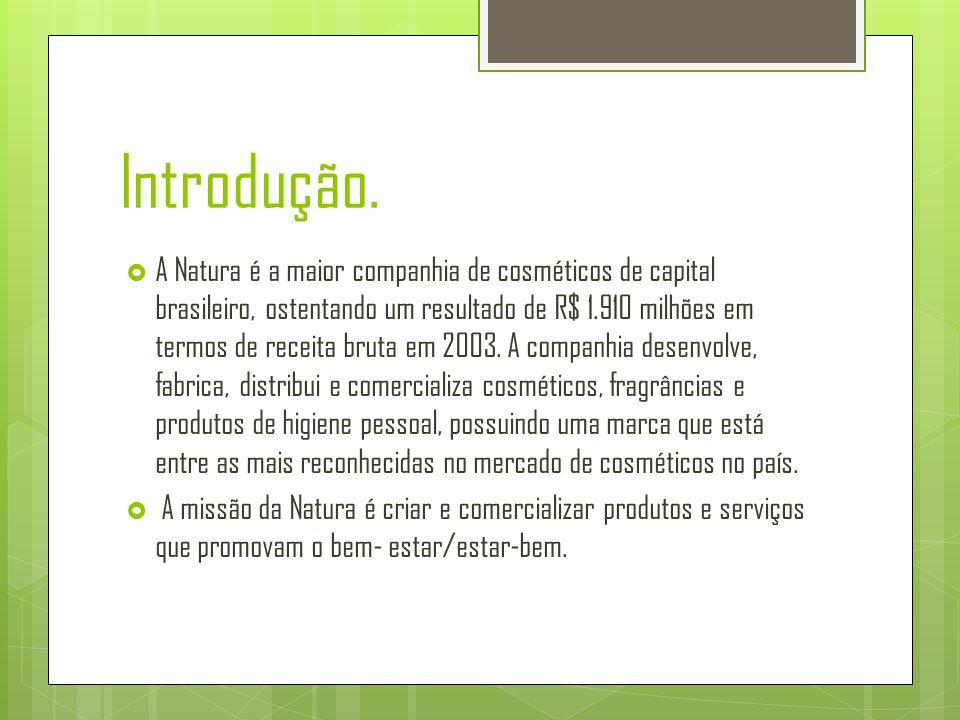 Introdução.  A Natura é a maior companhia de cosméticos de capital brasileiro, ostentando um resultado de R$ 1.910 milhões em termos de receita bruta