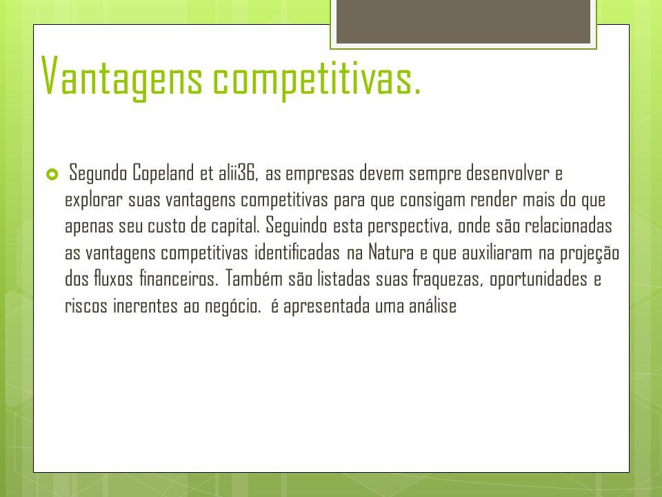 Vantagens competitivas.  Segundo Copeland et alii36, as empresas devem sempre desenvolver e explorar suas vantagens competitivas para que consigam re