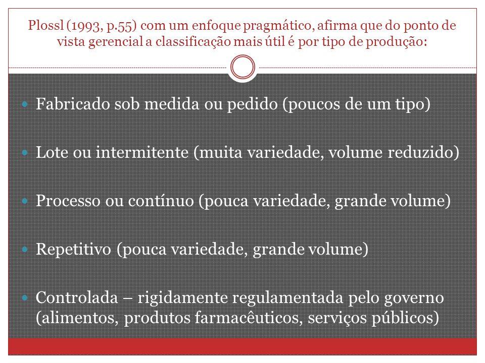 Plossl (1993, p.55) com um enfoque pragmático, afirma que do ponto de vista gerencial a classificação mais útil é por tipo de produção: Fabricado sob medida ou pedido (poucos de um tipo) Lote ou intermitente (muita variedade, volume reduzido) Processo ou contínuo (pouca variedade, grande volume) Repetitivo (pouca variedade, grande volume) Controlada – rigidamente regulamentada pelo governo (alimentos, produtos farmacêuticos, serviços públicos)