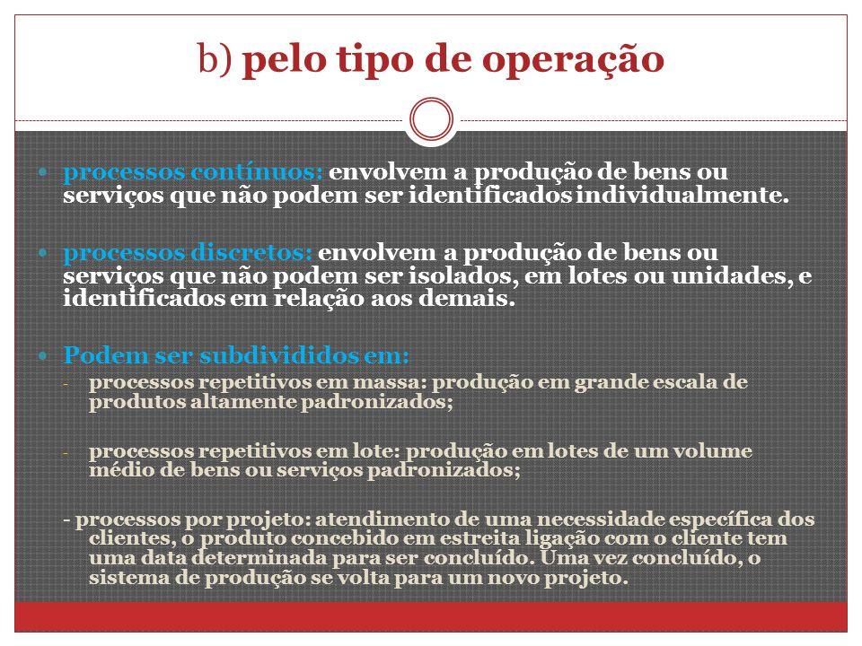 b) pelo tipo de operação processos contínuos: envolvem a produção de bens ou serviços que não podem ser identificados individualmente. processos discr