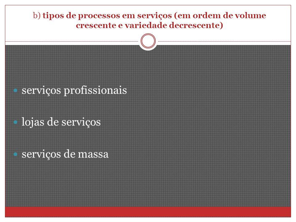 b) tipos de processos em serviços (em ordem de volume crescente e variedade decrescente) serviços profissionais lojas de serviços serviços de massa