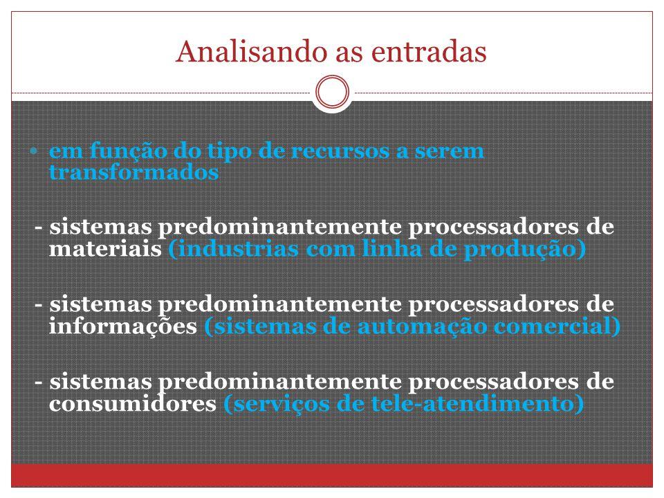 Analisando as entradas em função do tipo de recursos a serem transformados - sistemas predominantemente processadores de materiais (industrias com linha de produção) - sistemas predominantemente processadores de informações (sistemas de automação comercial) - sistemas predominantemente processadores de consumidores (serviços de tele-atendimento)