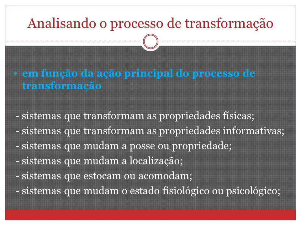 Analisando o processo de transformação em função da ação principal do processo de transformação - sistemas que transformam as propriedades físicas; -