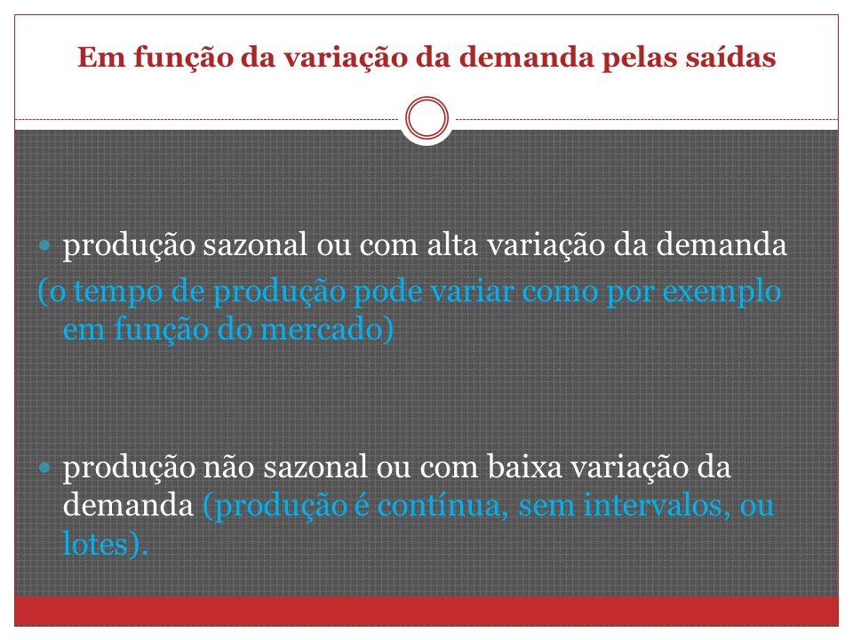 Em função da variação da demanda pelas saídas produção sazonal ou com alta variação da demanda (o tempo de produção pode variar como por exemplo em função do mercado) produção não sazonal ou com baixa variação da demanda (produção é contínua, sem intervalos, ou lotes).