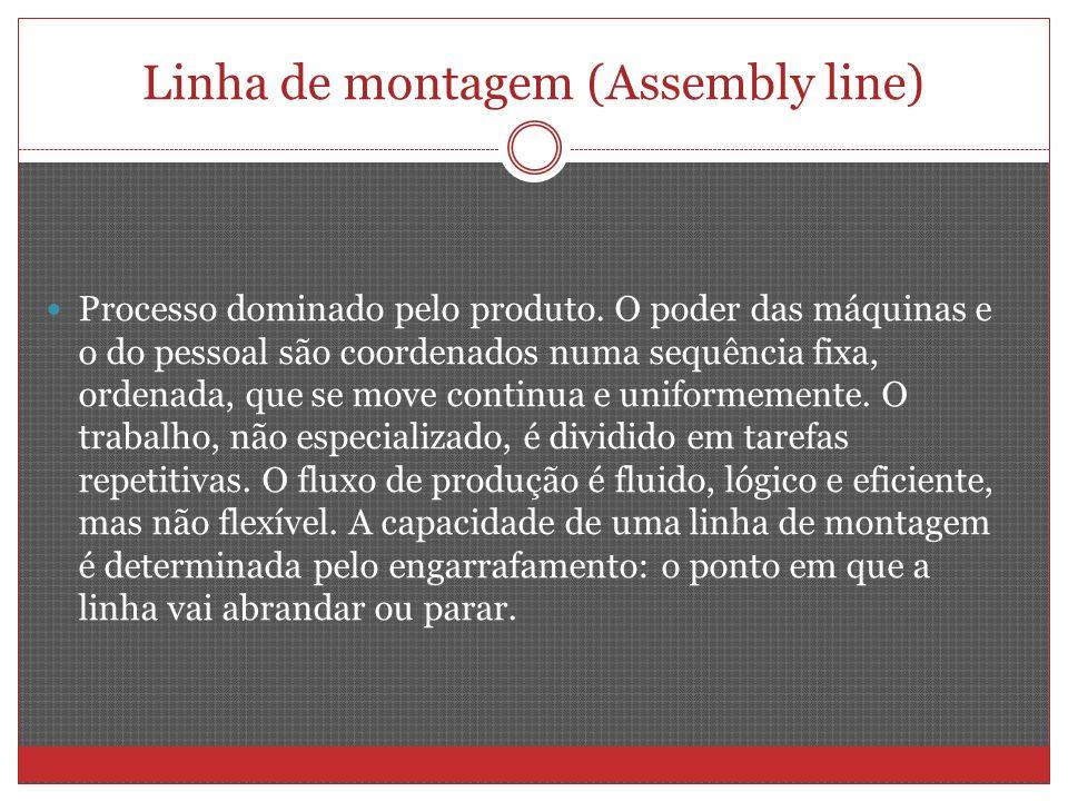 Linha de montagem (Assembly line) Processo dominado pelo produto. O poder das máquinas e o do pessoal são coordenados numa sequência fixa, ordenada, q