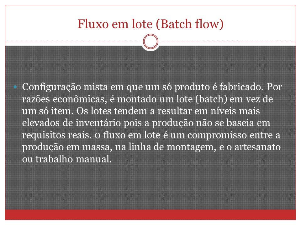 Fluxo em lote (Batch flow) Configuração mista em que um só produto é fabricado. Por razões econômicas, é montado um lote (batch) em vez de um só item.