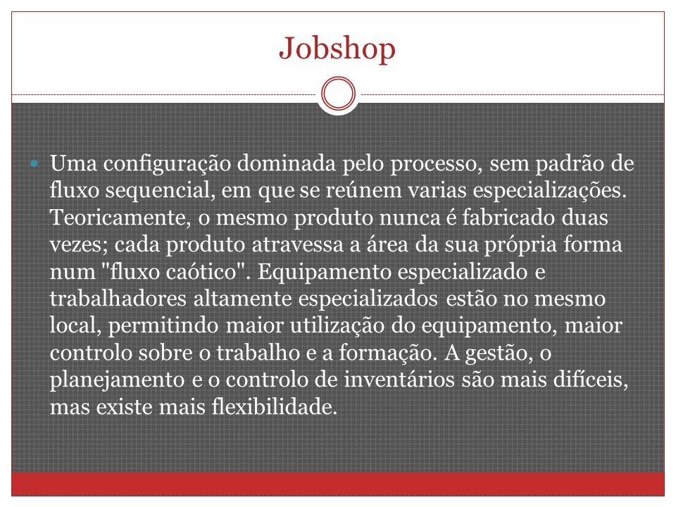 Jobshop Uma configuração dominada pelo processo, sem padrão de fluxo sequencial, em que se reúnem varias especializações. Teoricamente, o mesmo produt
