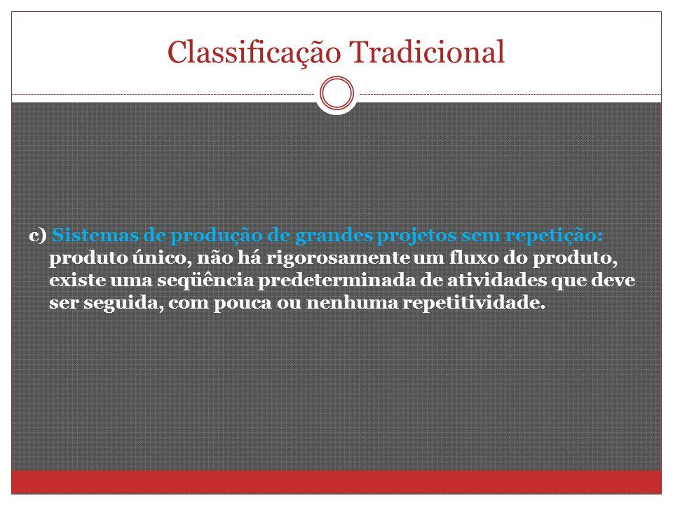 Classificação Tradicional c) Sistemas de produção de grandes projetos sem repetição: produto único, não há rigorosamente um fluxo do produto, existe uma seqüência predeterminada de atividades que deve ser seguida, com pouca ou nenhuma repetitividade.