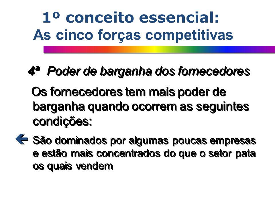 4ª Poder de barganha dos fornecedores Os fornecedores tem mais poder de barganha quando ocorrem as seguintes condições: ç São dominados por algumas po