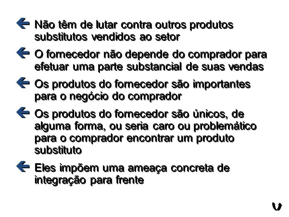 ç Não têm de lutar contra outros produtos substitutos vendidos ao setor ç O fornecedor não depende do comprador para efetuar uma parte substancial de