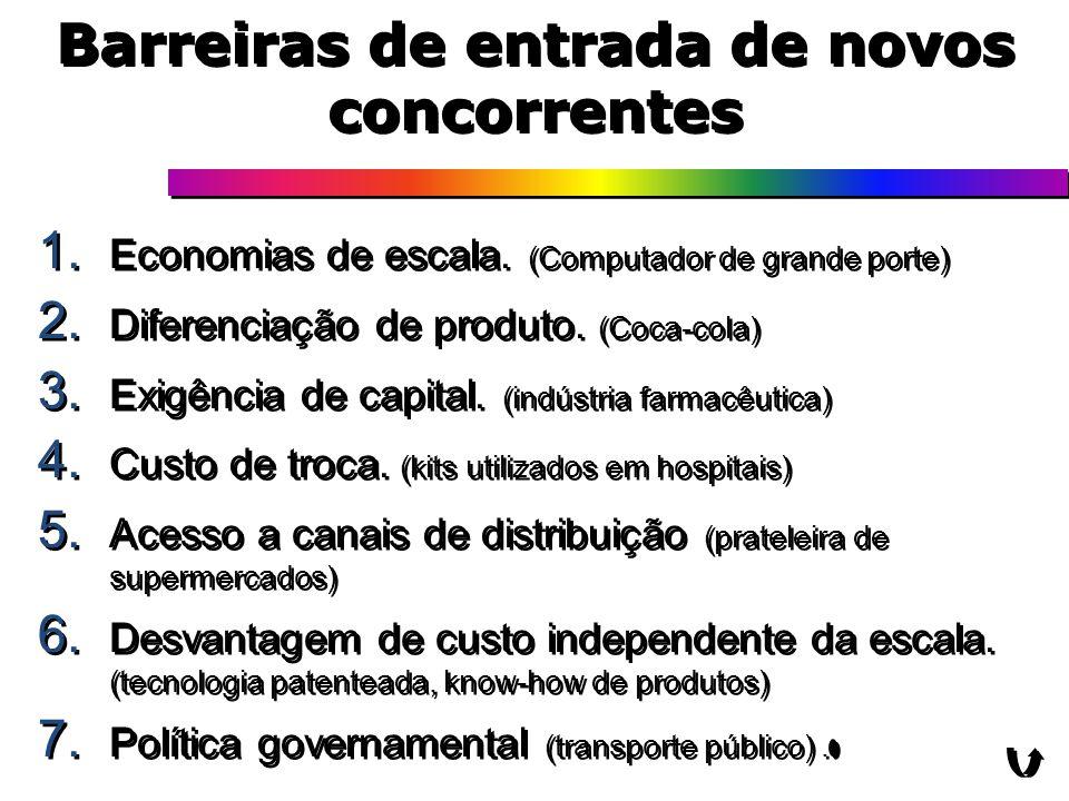 Barreiras de entrada de novos concorrentes 1. Economias de escala. (Computador de grande porte) 2. Diferenciação de produto. (Coca-cola) 3. Exigência