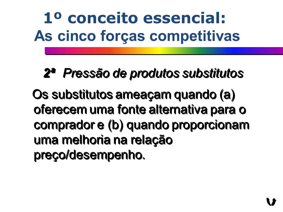 2ª Pressão de produtos substitutos Os substitutos ameaçam quando (a) oferecem uma fonte alternativa para o comprador e (b) quando proporcionam uma mel
