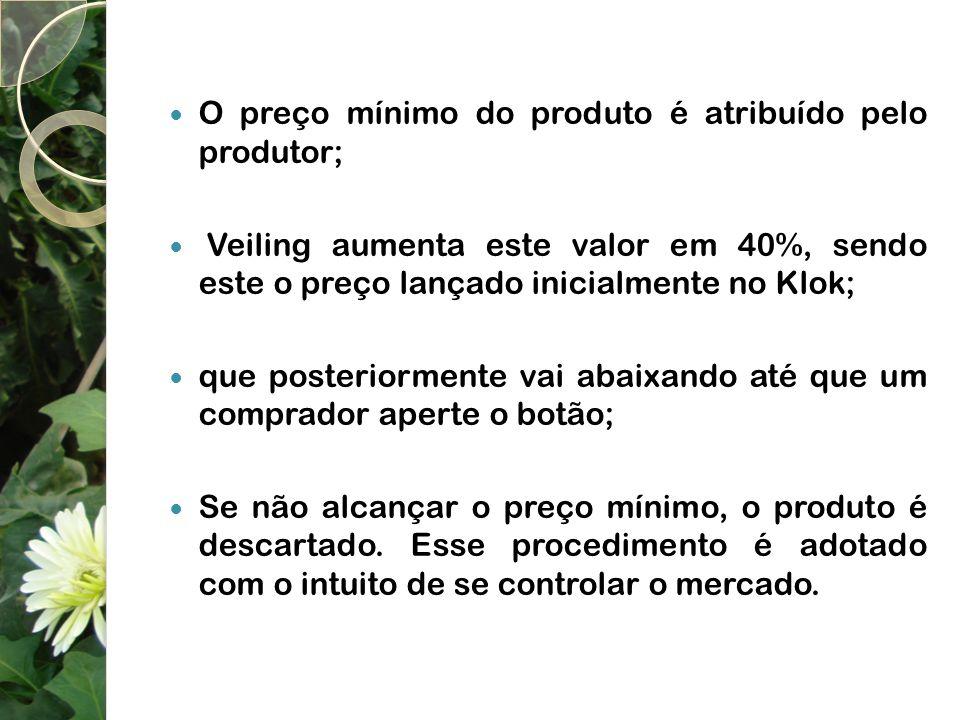 O preço mínimo do produto é atribuído pelo produtor; Veiling aumenta este valor em 40%, sendo este o preço lançado inicialmente no Klok; que posterior