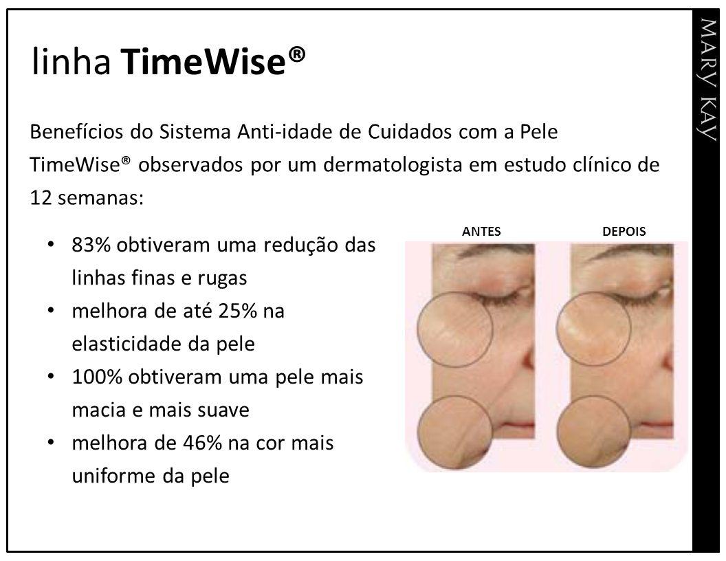 Benefícios do Sistema Anti-idade de Cuidados com a Pele TimeWise® observados por um dermatologista em estudo clínico de 12 semanas: ANTESDEPOIS linha