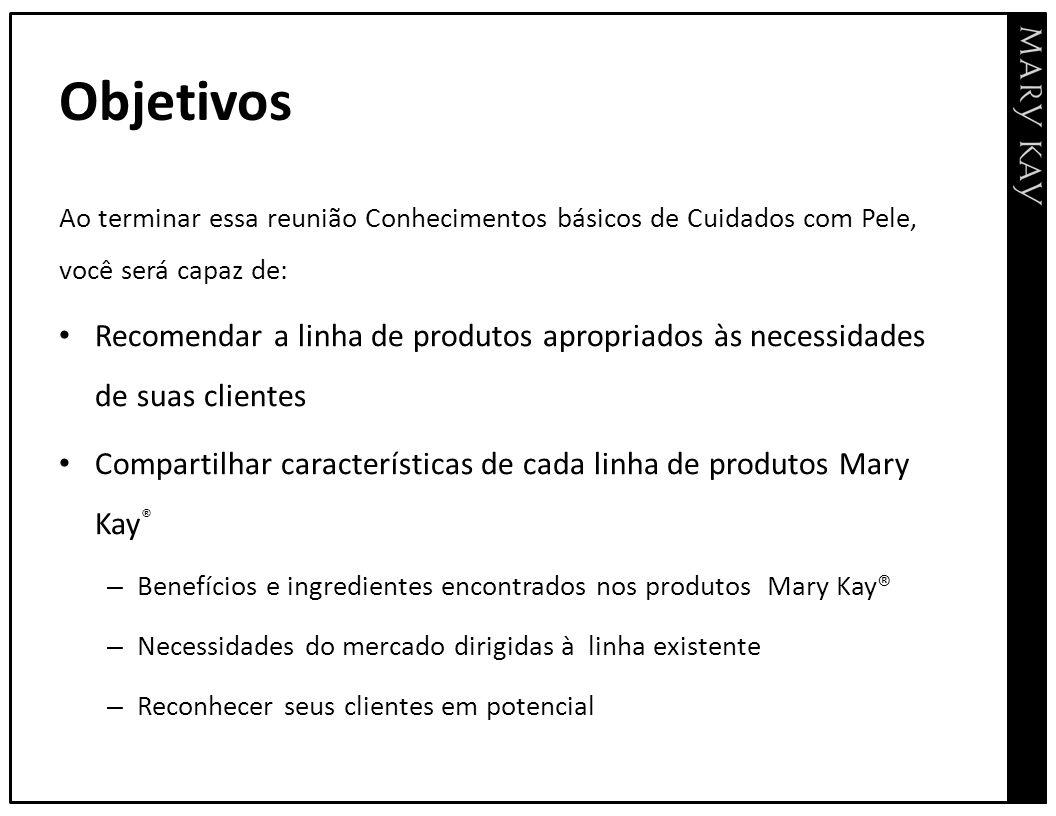 Objetivos Ao terminar essa reunião Conhecimentos básicos de Cuidados com Pele, você será capaz de: Recomendar a linha de produtos apropriados às neces
