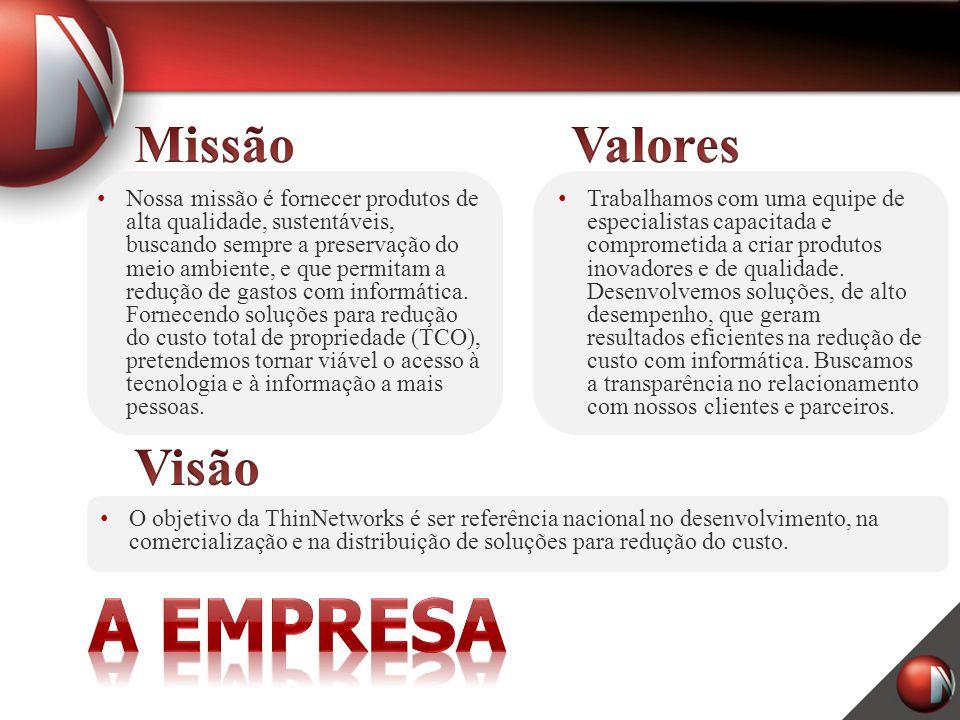 Hoje a Thinnetworks possui revendas cadastradas em todo Brasil.