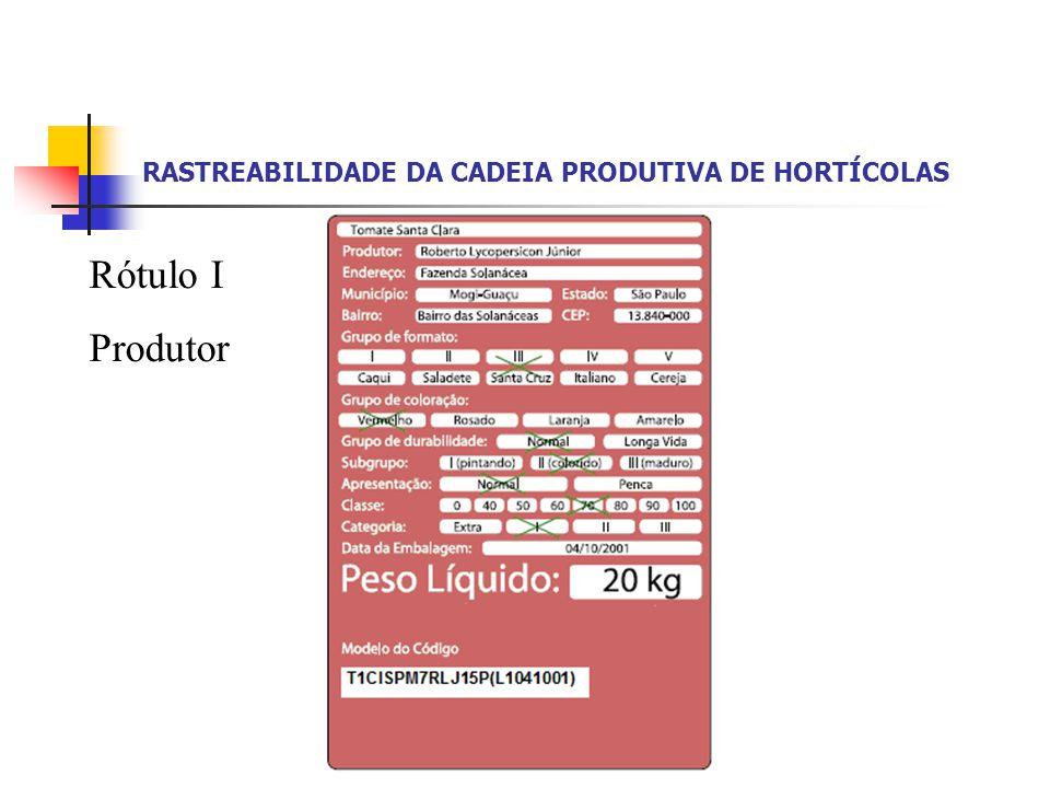 RASTREABILIDADE DA CADEIA PRODUTIVA DE HORTÍCOLAS Rótulo II Atacadista