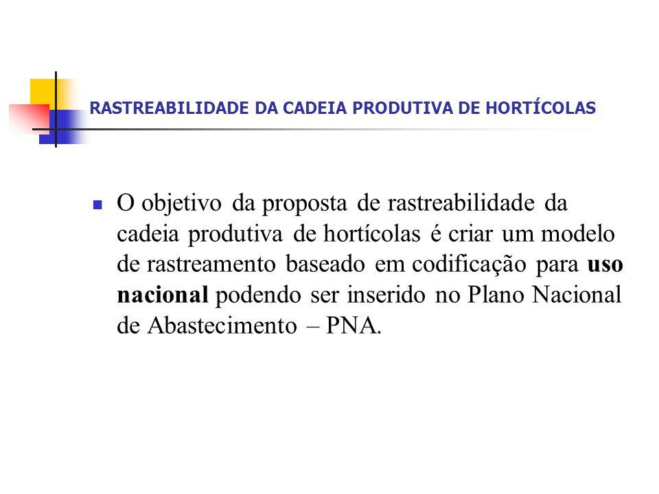 RASTREABILIDADE DA CADEIA PRODUTIVA DE HORTÍCOLAS O objetivo da proposta de rastreabilidade da cadeia produtiva de hortícolas é criar um modelo de ras