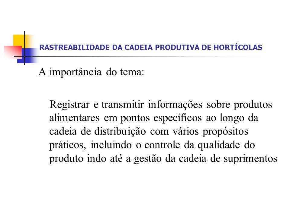 RASTREABILIDADE DA CADEIA PRODUTIVA DE HORTÍCOLAS A importância do tema: Registrar e transmitir informações sobre produtos alimentares em pontos espec