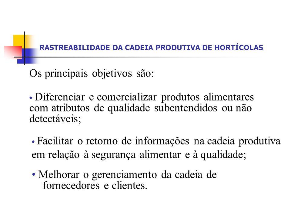 RASTREABILIDADE DA CADEIA PRODUTIVA DE HORTÍCOLAS Melhorar o gerenciamento da cadeia de fornecedores e clientes. Os principais objetivos são: Diferenc