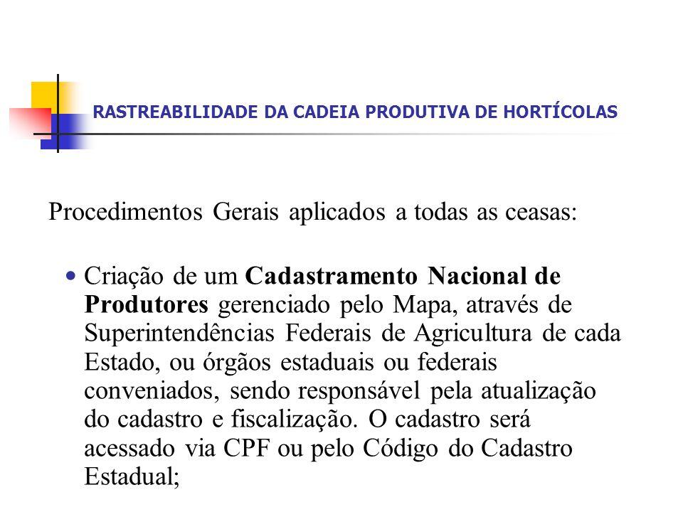 RASTREABILIDADE DA CADEIA PRODUTIVA DE HORTÍCOLAS Criação de um Cadastramento Nacional de Produtores gerenciado pelo Mapa, através de Superintendência
