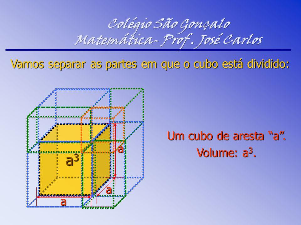 """Vamos separar as partes em que o cubo está dividido: Um cubo de aresta """"a"""". Volume: a 3. a a a3a3a3a3 a"""