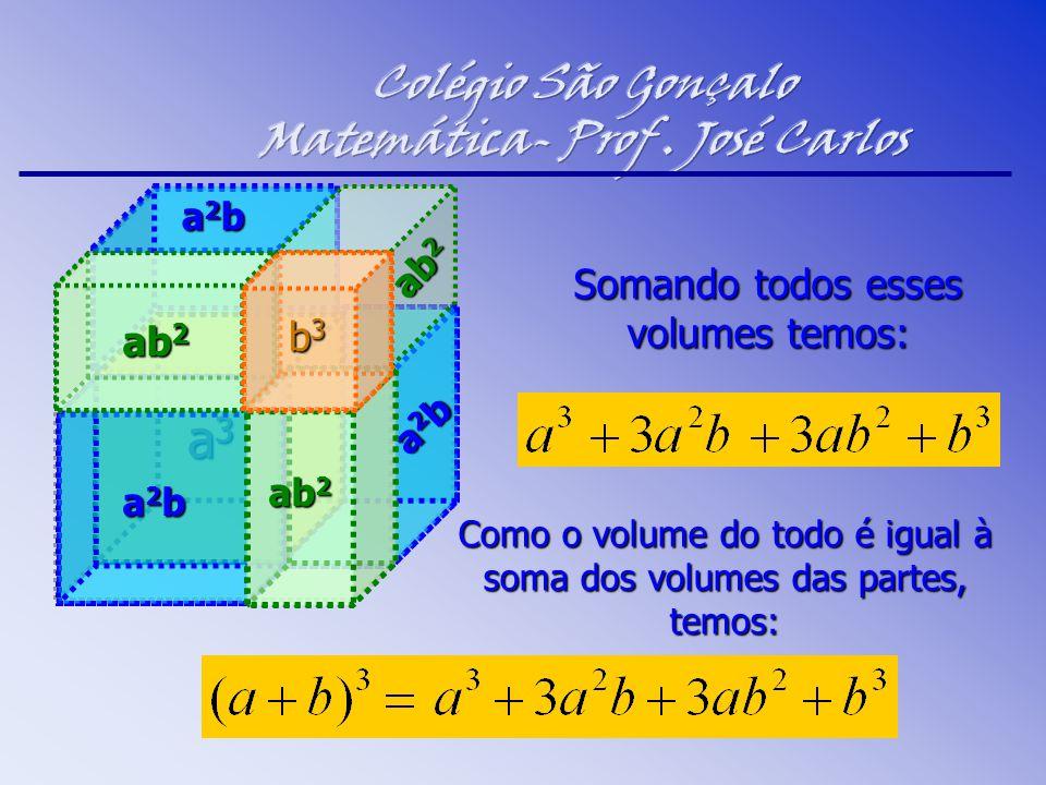 a2ba2ba2ba2b a2ba2ba2ba2b a3a3a3a3 Somando todos esses volumes temos: ab 2 Como o volume do todo é igual à soma dos volumes das partes, temos: a2ba2ba