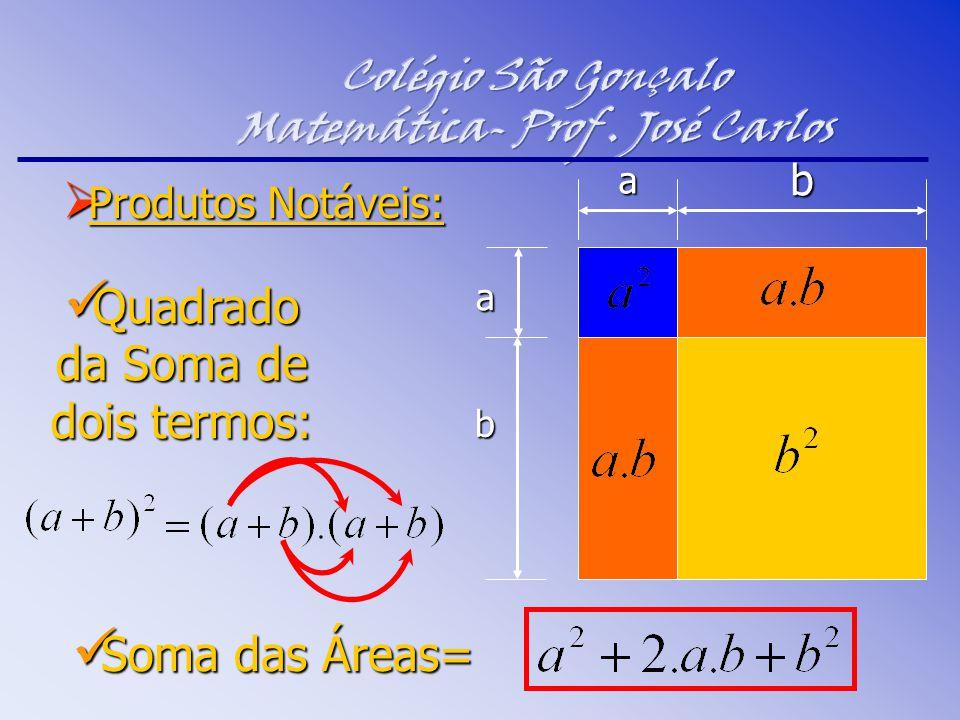  Produtos Notáveis: Quadrado da Soma de dois termos: Quadrado da Soma de dois termos: b a ba Soma das Áreas= Soma das Áreas=