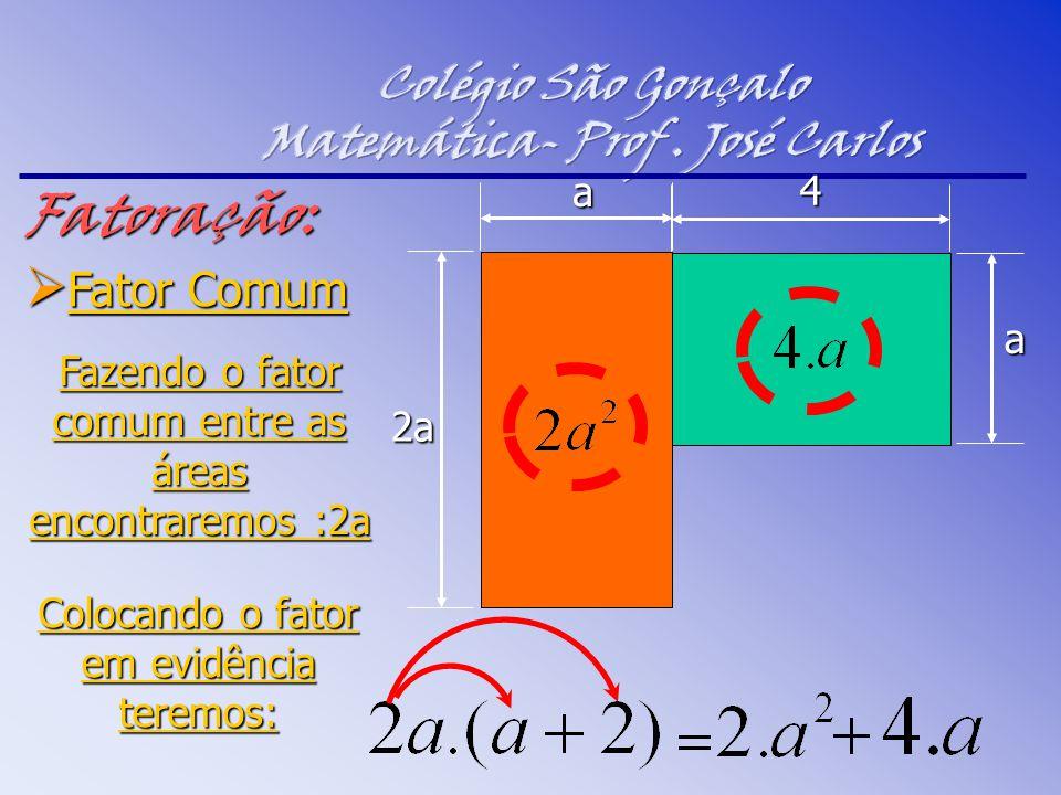  Fator Comum Fatoração: 2a 4 a a Colocando o fator em evidência teremos: Fazendo o fator comum entre as áreas encontraremos :2a