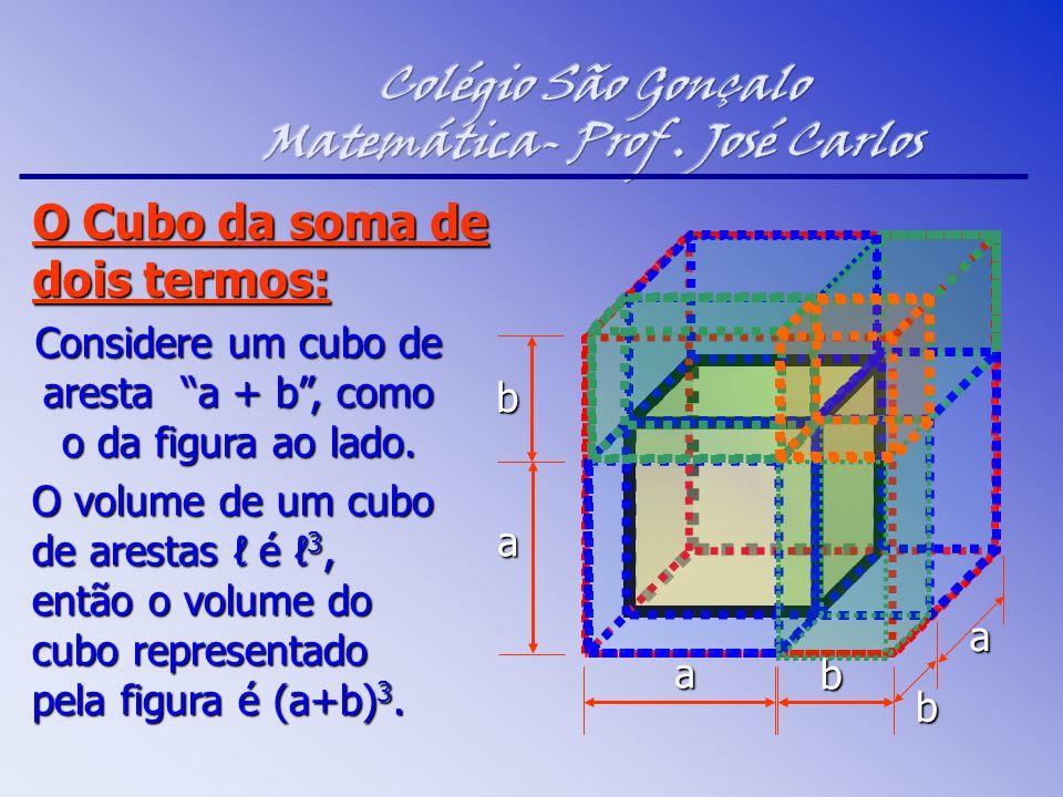 """a b ba a b Considere um cubo de aresta """"a + b"""", como o da figura ao lado. O volume de um cubo de arestas ℓ é ℓ 3, então o volume do cubo representado"""